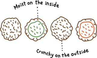 Taim foods texture